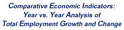 Wisconsin - Year vs. Year Analysis of Total Employment Growth and Change, 1969-2015