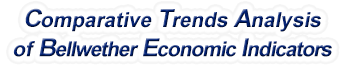 Wisconsin - Comparative Trends Analysis of Bellwether Economic Indicators, 1969-2017