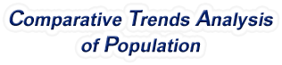 Wisconsin - Comparative Trends Analysis of Population, 1969-2019