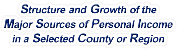 Wisconsin Structure & Growth of the Major Sources of Personal Income in a Selected County or Region